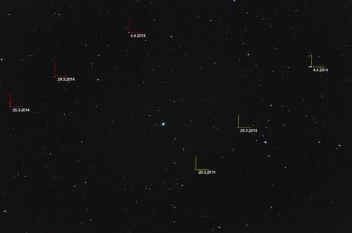 Punainen: (1) Ceres Keltainen: (4 Vesta